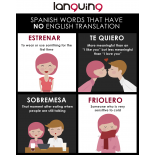 What's that Word? Spanish Words without English Equivalents