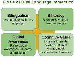 goals of language immersion, goals of dual language